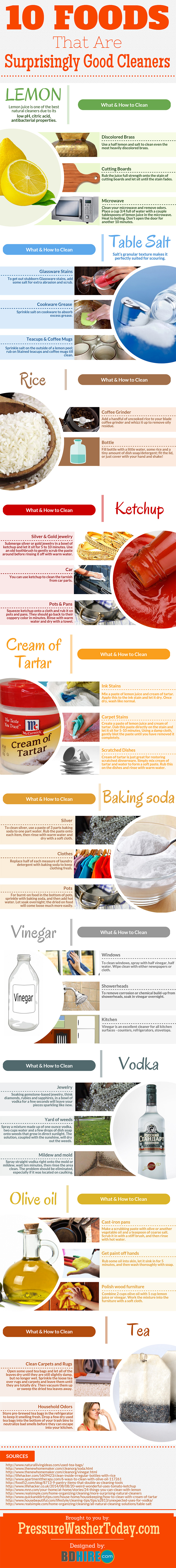 foods that are good cleaners